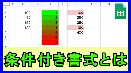 【2-02】条件付き書式の設定方法
