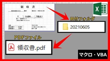 【業務】日付フォルダの自動作成・PDFの自動保存