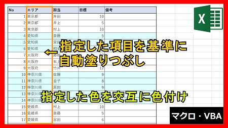 【業務】表をグループ単位で自動色付けする方法