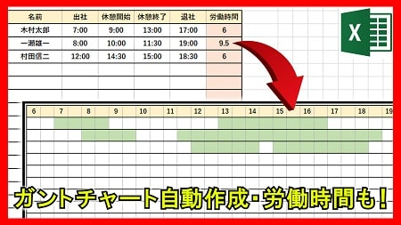 【業務】便利なシフト表(ガントチャート)