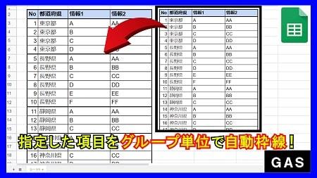 【業務】グループ単位で自動枠線