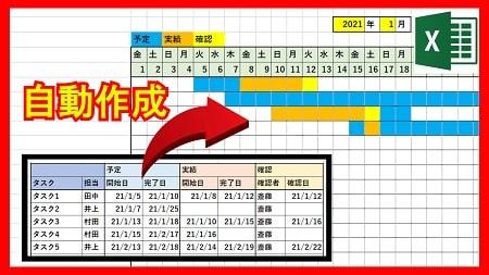 【業務】ガントチャートを自動作成する進捗管理表