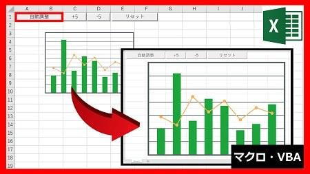 【便利】表示倍率を自動調整する機能